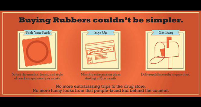 Dollar Rubber Club: Cheap Condoms by Mail