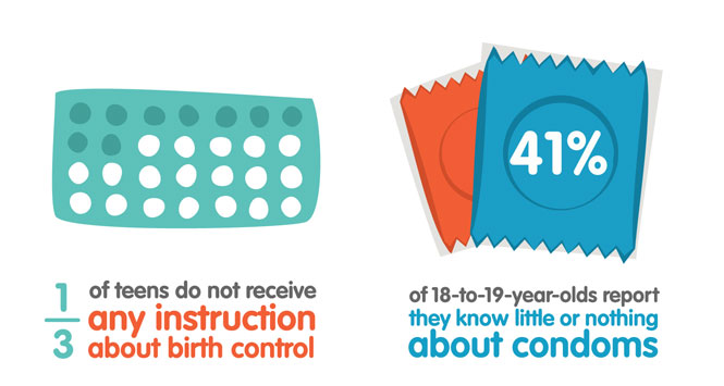 Birth-control-and-condom-stats